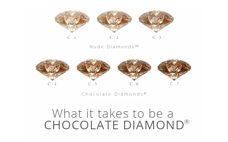 Not Every Brown Diamond Qualifies For The Stringent Standards That Le Vian Sets Chocolate Diamonds So What Apart